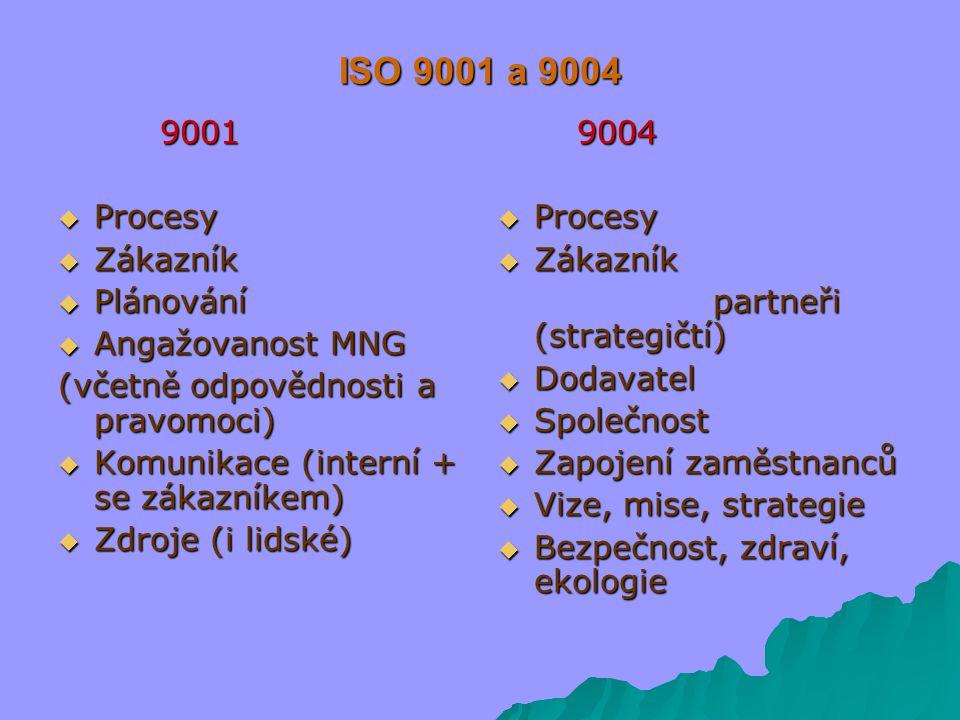 ISO 9001 a 9004 9001 9001  Procesy  Zákazník  Plánování  Angažovanost MNG (včetně odpovědnosti a pravomoci)  Komunikace (interní + se zákazníkem)  Zdroje (i lidské) 9004 9004  Procesy  Zákazník partneři (strategičtí) partneři (strategičtí)  Dodavatel  Společnost  Zapojení zaměstnanců  Vize, mise, strategie  Bezpečnost, zdraví, ekologie