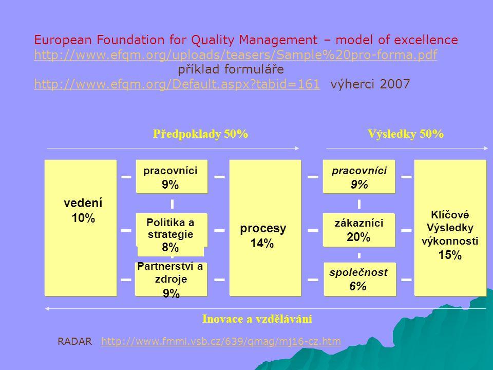 procesy 14% zákazníci 20% společnost 6% Politika a strategie 8% pracovníci 9% vedení 10% Klíčové Výsledky výkonnosti 15% pracovníci 9% Partnerství a zdroje 9% Předpoklady 50%Výsledky 50% Inovace a vzdělávání European Foundation for Quality Management – model of excellence http://www.efqm.org/uploads/teasers/Sample%20pro-forma.pdf příklad formuláře http://www.efqm.org/Default.aspx?tabid=161http://www.efqm.org/Default.aspx?tabid=161 výherci 2007 RADAR http://www.fmmi.vsb.cz/639/qmag/mj16-cz.htmhttp://www.fmmi.vsb.cz/639/qmag/mj16-cz.htm