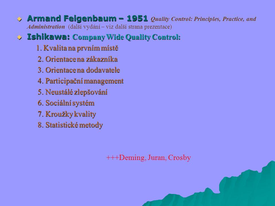  Armand Feigenbaum – 1951  Armand Feigenbaum – 1951 Quality Control: Principles, Practice, and Administration (další vydání – viz další strana prezentace)  Ishikawa: Company Wide Quality Control: 1.