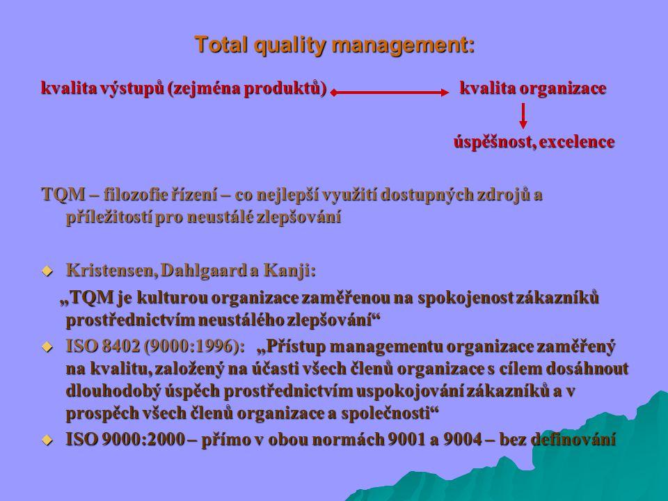 """Total quality management: kvalita výstupů (zejména produktů) kvalita organizace úspěšnost, excelence úspěšnost, excelence TQM – filozofie řízení – co nejlepší využití dostupných zdrojů a příležitostí pro neustálé zlepšování  Kristensen, Dahlgaard a Kanji: """"TQM je kulturou organizace zaměřenou na spokojenost zákazníků prostřednictvím neustálého zlepšování """"TQM je kulturou organizace zaměřenou na spokojenost zákazníků prostřednictvím neustálého zlepšování  ISO 8402 (9000:1996): """"Přístup managementu organizace zaměřený na kvalitu, založený na účasti všech členů organizace s cílem dosáhnout dlouhodobý úspěch prostřednictvím uspokojování zákazníků a v prospěch všech členů organizace a společnosti  ISO 9000:2000 – přímo v obou normách 9001 a 9004 – bez definování"""