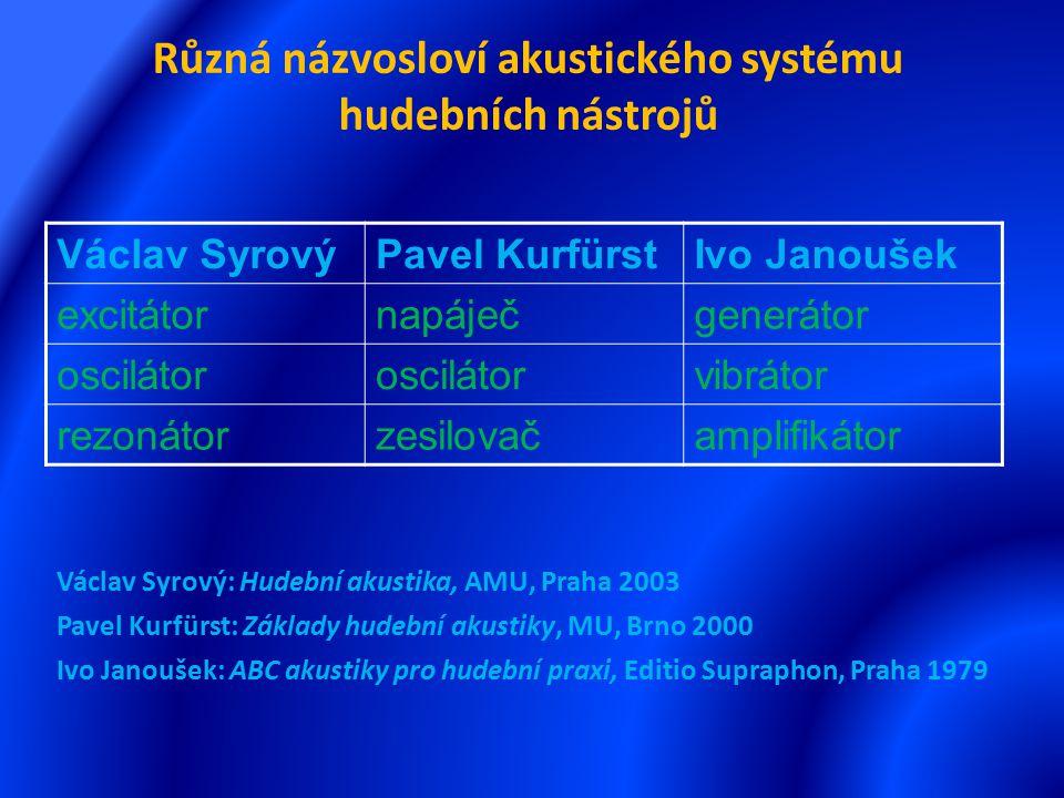 Různá názvosloví akustického systému hudebních nástrojů Václav SyrovýPavel KurfürstIvo Janoušek excitátornapáječgenerátor oscilátor vibrátor rezonátor