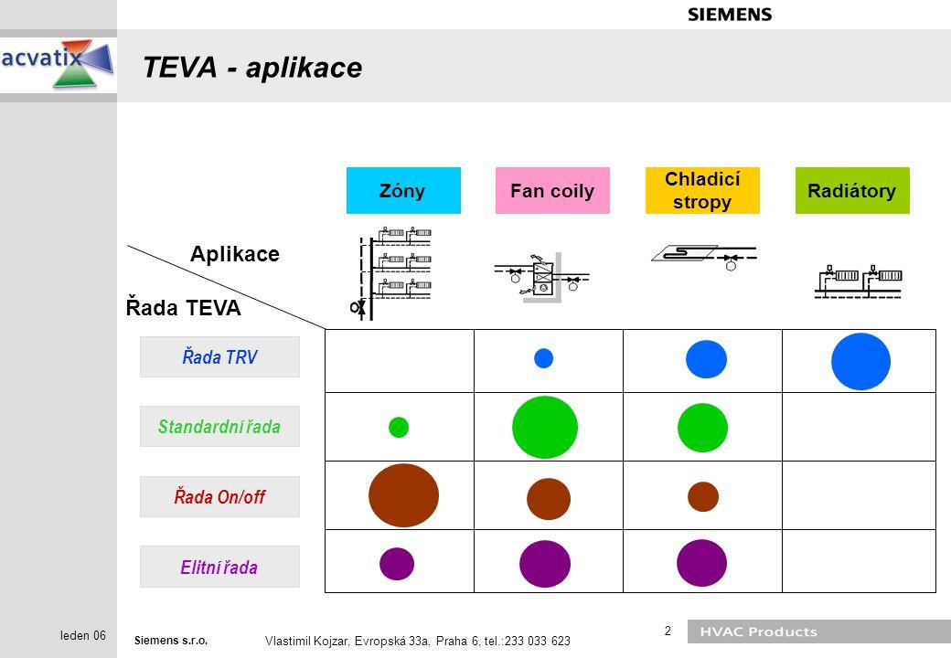 Siemens s.r.o. Vlastimil Kojzar, Evropská 33a, Praha 6, tel.:233 033 623 2 leden 06 TEVA - aplikace Aplikace Řada TEVA Standardní řada Řada On/off Řad