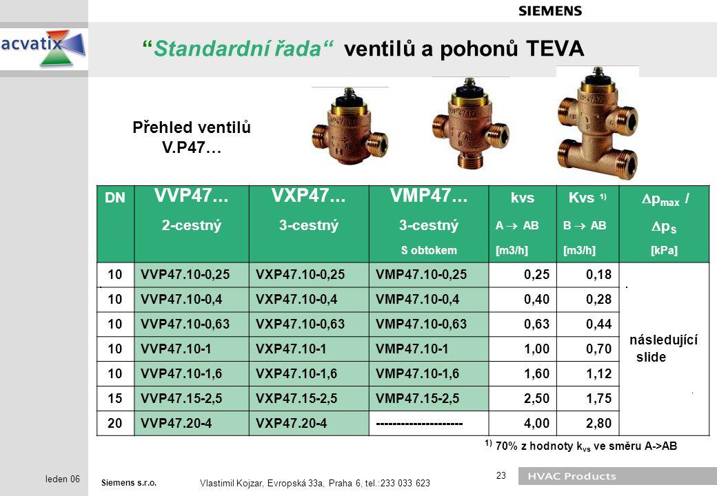 """Siemens s.r.o. Vlastimil Kojzar, Evropská 33a, Praha 6, tel.:233 033 623 23 leden 06 """"Standardní řada"""" ventilů a pohonů TEVA 1) 70% z hodnoty k vs ve"""
