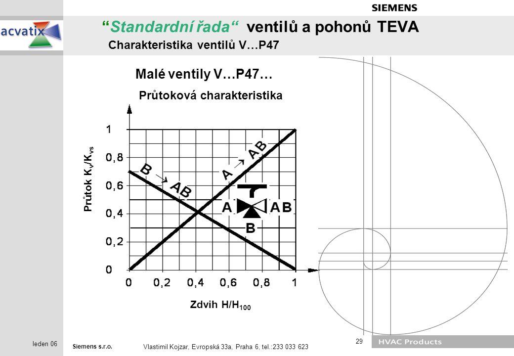 "Siemens s.r.o. Vlastimil Kojzar, Evropská 33a, Praha 6, tel.:233 033 623 29 leden 06 ""Standardní řada"" ventilů a pohonů TEVA Charakteristika ventilů V"