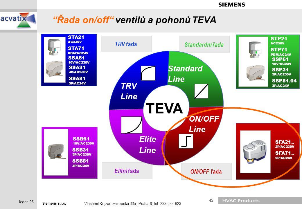 """Siemens s.r.o. Vlastimil Kojzar, Evropská 33a, Praha 6, tel.:233 033 623 45 leden 06 """"Řada on/off"""" ventilů a pohonů TEVA STP21 AC230V STP71 PDM/AC24V"""