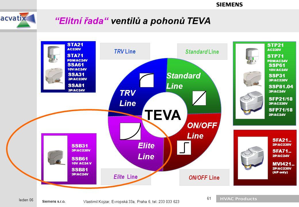 Siemens s.r.o. Vlastimil Kojzar, Evropská 33a, Praha 6, tel.:233 033 623 61 leden 06 Standard Line SFA21.. 2P/AC230V SFA71.. 2P/AC24V MVI421.. 2P/AC23