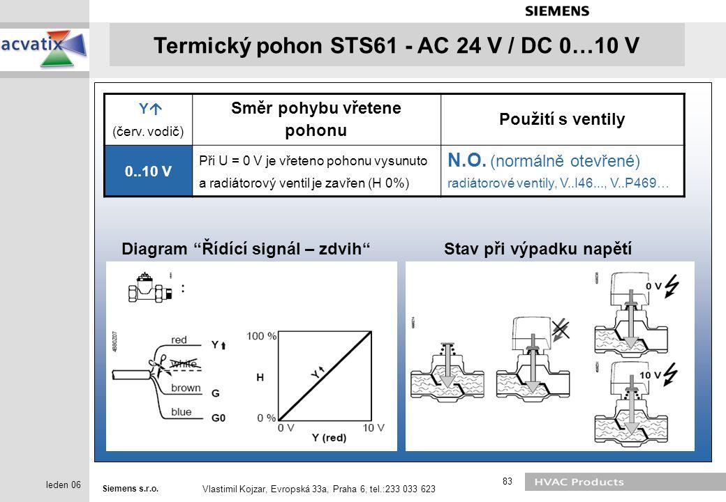 Siemens s.r.o. Vlastimil Kojzar, Evropská 33a, Praha 6, tel.:233 033 623 83 leden 06 Termický pohon STS61 - AC 24 V / DC 0…10 V Y  (červ. vodič) Směr