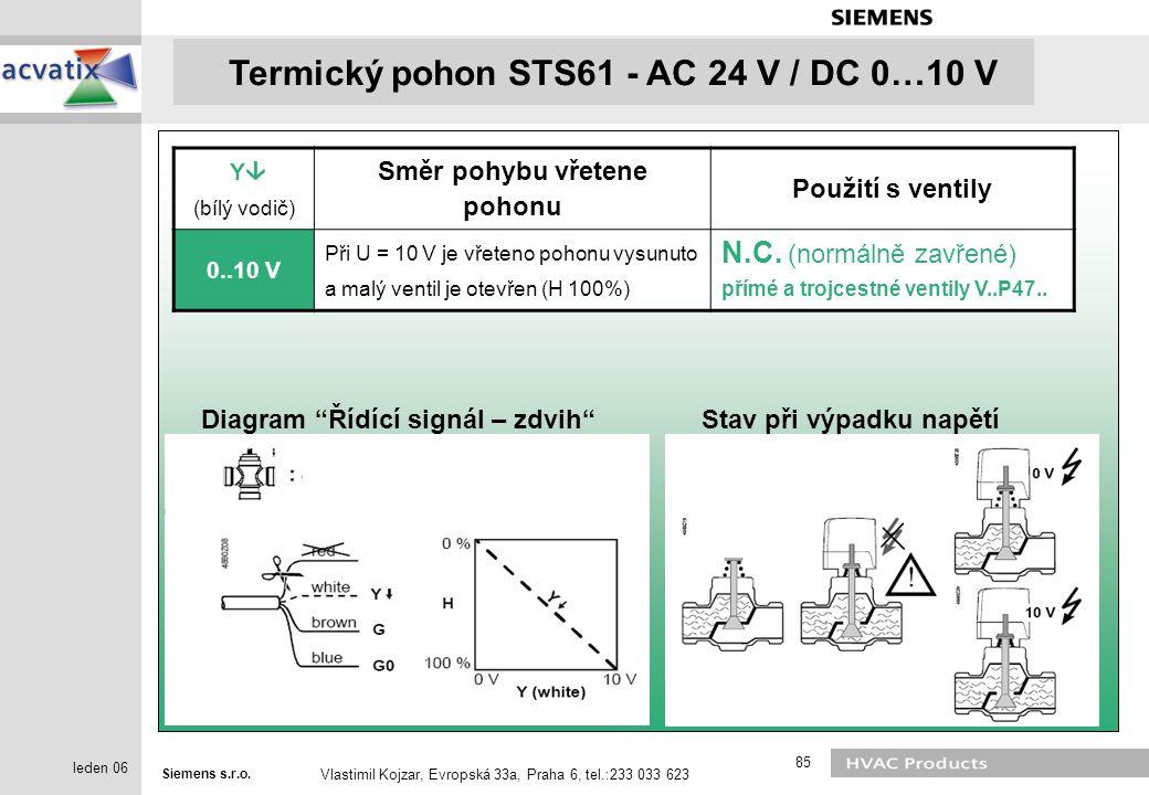 Siemens s.r.o. Vlastimil Kojzar, Evropská 33a, Praha 6, tel.:233 033 623 85 leden 06 Termický pohon STS61 - AC 24 V / DC 0…10 V Y  (bílý vodič) Směr