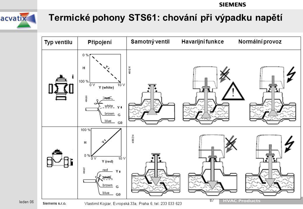 Siemens s.r.o. Vlastimil Kojzar, Evropská 33a, Praha 6, tel.:233 033 623 87 leden 06 Termické pohony STS61: chování při výpadku napětí Samotný ventil