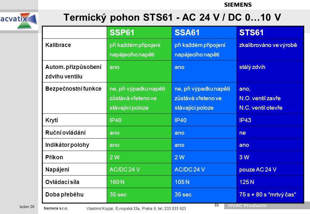 Siemens s.r.o. Vlastimil Kojzar, Evropská 33a, Praha 6, tel.:233 033 623 89 leden 06 Termický pohon STS61 - AC 24 V / DC 0…10 V SSP61SSA61STS61 Kalibr