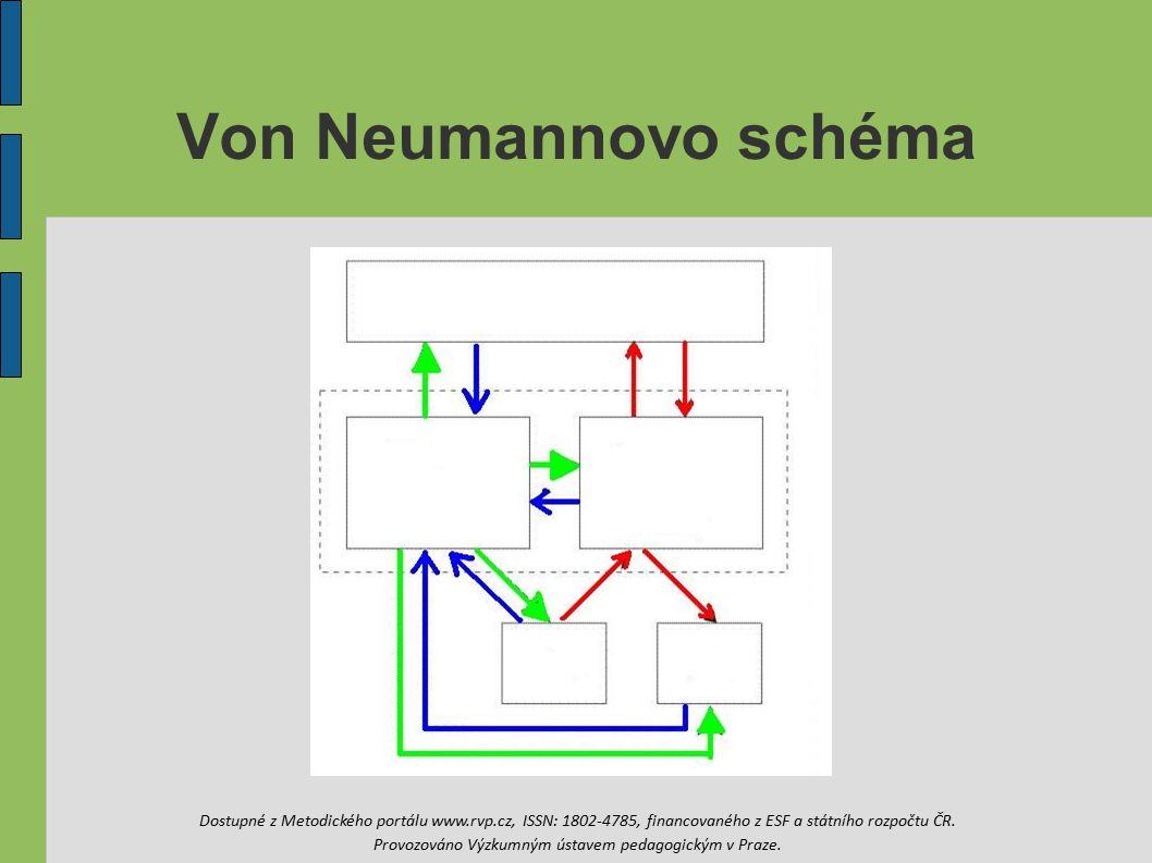 Von Neumannovo schéma Dostupné z Metodického portálu www.rvp.cz, ISSN: 1802-4785, financovaného z ESF a státního rozpočtu ČR.