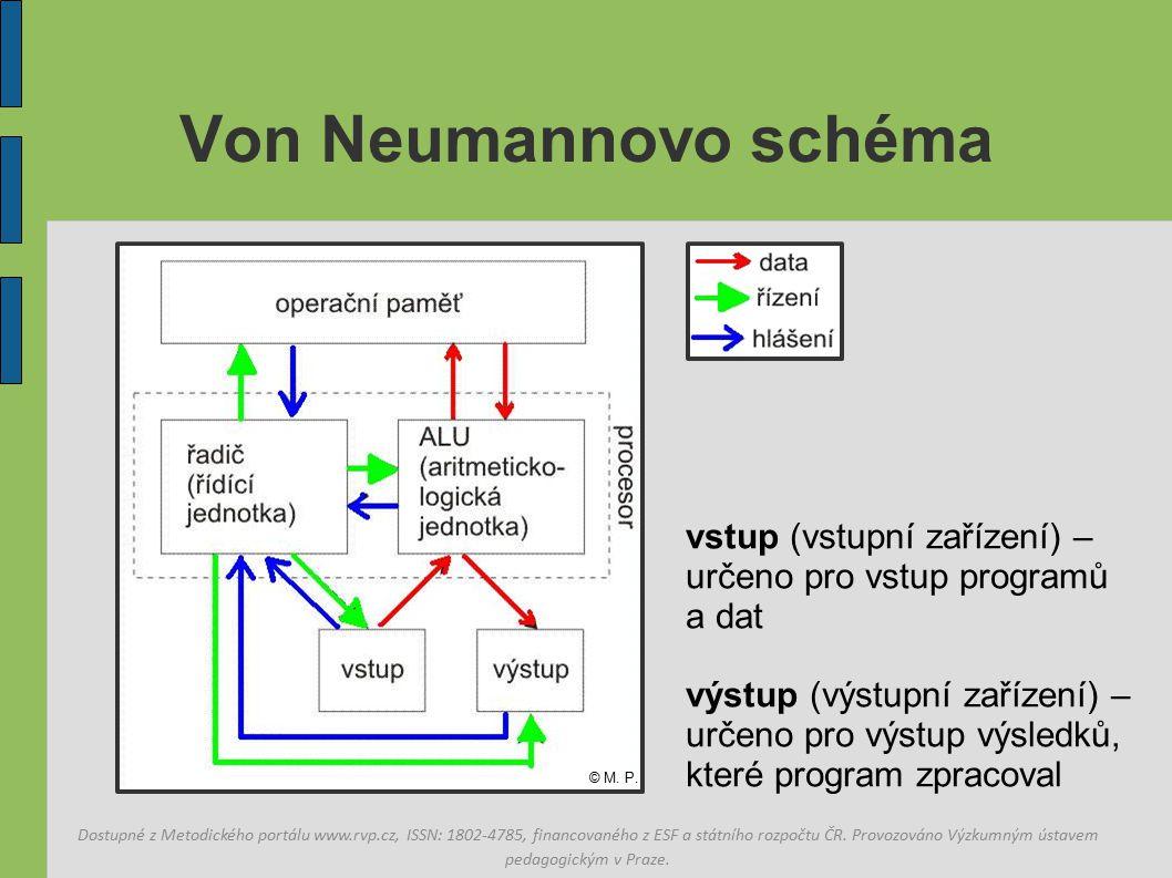 Von Neumannovo schéma vstup (vstupní zařízení) – určeno pro vstup programů a dat výstup (výstupní zařízení) – určeno pro výstup výsledků, které program zpracoval Dostupné z Metodického portálu www.rvp.cz, ISSN: 1802-4785, financovaného z ESF a státního rozpočtu ČR.