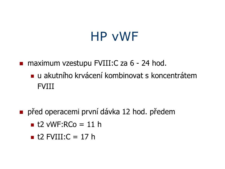 HP vWF maximum vzestupu FVIII:C za 6 - 24 hod. u akutního krvácení kombinovat s koncentrátem FVIII před operacemi první dávka 12 hod. předem t2 vWF:RC