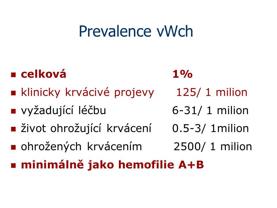Prevalence vWch celková1% klinicky krvácivé projevy 125/ 1 milion vyžadující léčbu 6-31/ 1 milion život ohrožující krvácení0.5-3/ 1milion ohrožených k