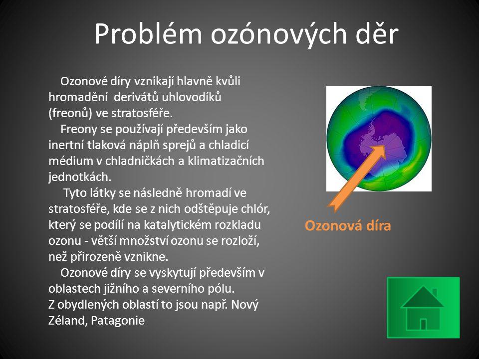 Problém ozónových děr Ozonové díry vznikají hlavně kvůli hromadění derivátů uhlovodíků (freonů) ve stratosféře. Freony se používají především jako ine