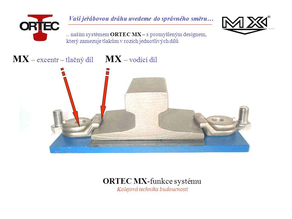 Vaší jeřábovou dráhu uvedeme do správného směru… MX – vodící díl MX – excentr – tlačný díl ORTEC MX-funkce systému Kolejová technika budoucnosti..