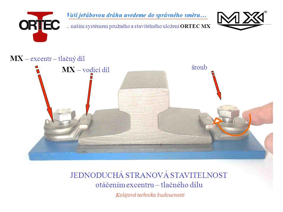 Vaší jeřábovou dráhu uvedeme do správného směru… MX – vodící díl MX – excentr – tlačný díl ORTEC MX-funkce systému Kolejová technika budoucnosti.. naš