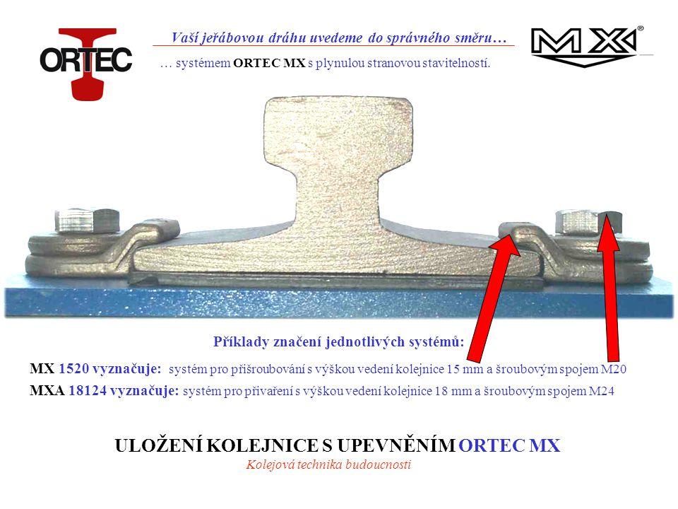 Vaší jeřábovou dráhu uvedeme do správného směru… Příklady značení jednotlivých systémů: MX 1520 vyznačuje: systém pro přišroubování s výškou vedení kolejnice 15 mm a šroubovým spojem M20 MXA 18124 vyznačuje: systém pro přivaření s výškou vedení kolejnice 18 mm a šroubovým spojem M24 ULOŽENÍ KOLEJNICE S UPEVNĚNÍM ORTEC MX Kolejová technika budoucnosti … systémem ORTEC MX s plynulou stranovou stavitelností.