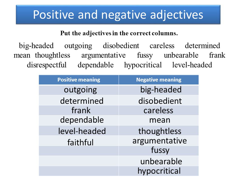 Positive and negative adjectives Put the adjectives in the correct columns.