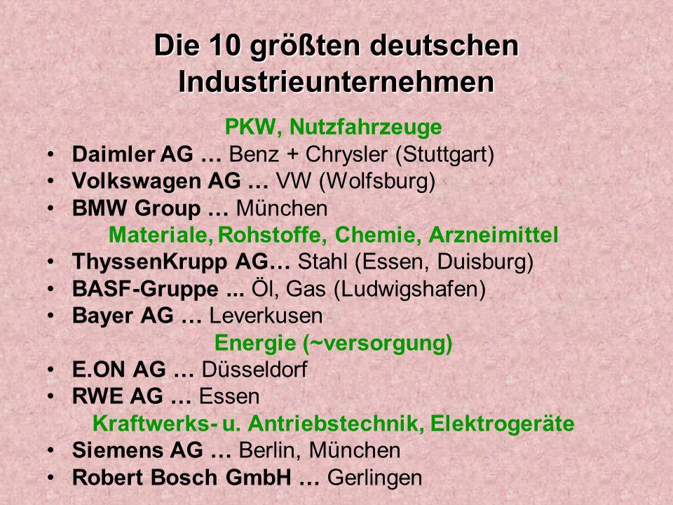 Die 10 größten deutschen Industrieunternehmen PKW, Nutzfahrzeuge Daimler AG … Benz + Chrysler (Stuttgart) Volkswagen AG … VW (Wolfsburg) BMW Group … München Materiale, Rohstoffe, Chemie, Arzneimittel ThyssenKrupp AG… Stahl (Essen, Duisburg) BASF-Gruppe...
