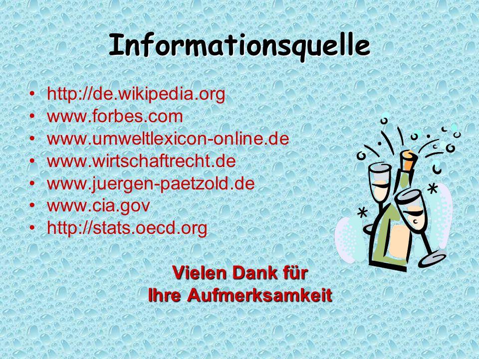 Informationsquelle http://de.wikipedia.org www.forbes.com www.umweltlexicon-online.de www.wirtschaftrecht.de www.juergen-paetzold.de www.cia.gov http://stats.oecd.org Vielen Dank für Ihre Aufmerksamkeit