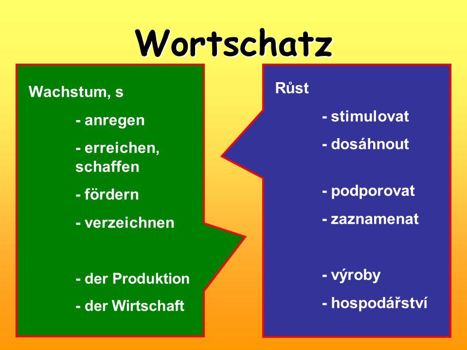 Wortschatz Wachstum, s - anregen - erreichen, schaffen - fördern - verzeichnen - der Produktion - der Wirtschaft Růst - stimulovat - dosáhnout - podporovat - zaznamenat - výroby - hospodářství
