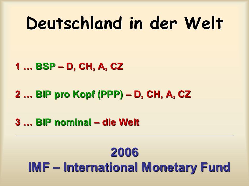 Deutschland in der Welt 1 … BSP – D, CH, A, CZ 2 … BIP pro Kopf (PPP) – D, CH, A, CZ 3 … BIP nominal – die Welt 2006 IMF – International Monetary Fund
