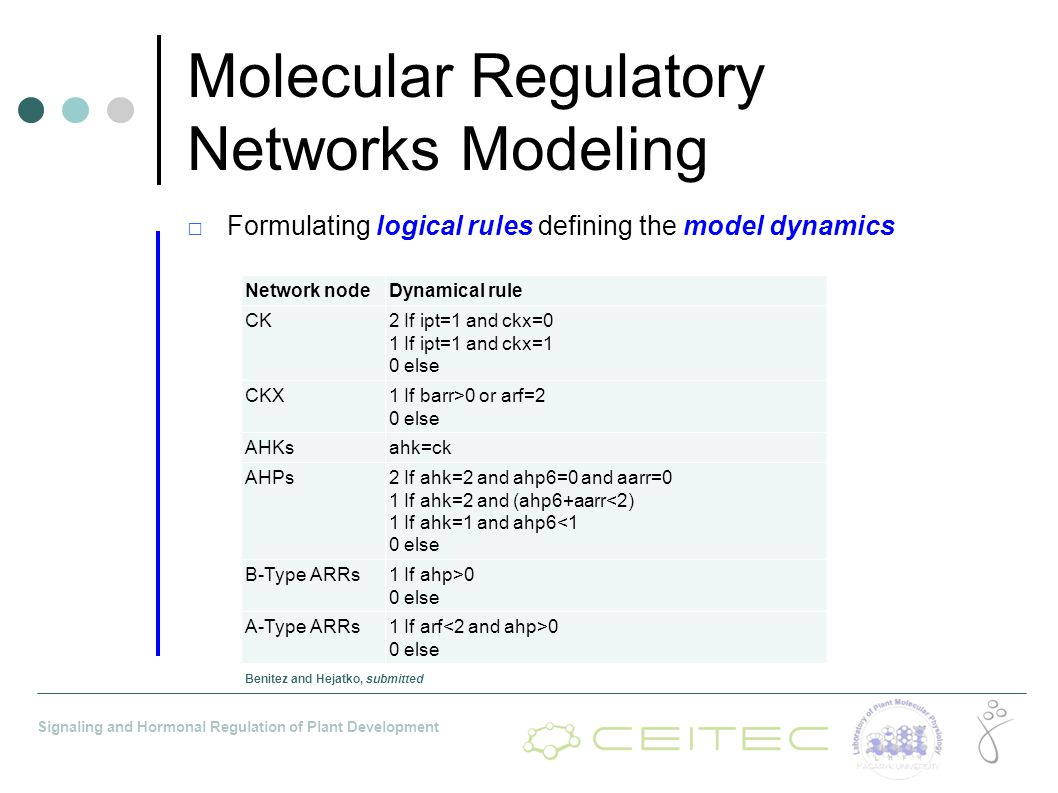 Signaling and Hormonal Regulation of Plant Development Molecular Regulatory Networks Modeling □Formulating logical rules defining the model dynamics Network nodeDynamical rule CK2 If ipt=1 and ckx=0 1 If ipt=1 and ckx=1 0 else CKX1 If barr>0 or arf=2 0 else AHKsahk=ck AHPs2 If ahk=2 and ahp6=0 and aarr=0 1 If ahk=2 and (ahp6+aarr<2) 1 If ahk=1 and ahp6<1 0 else B-Type ARRs1 If ahp>0 0 else A-Type ARRs1 If arf 0 0 else Benitez and Hejatko, submitted