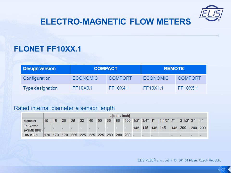 FLONET FF10XX.1 Rated internal diameter a sensor length 11 Design versionCOMPACTREMOTE ConfigurationECONOMICCOMFORTECONOMICCOMFORT Type designationFF1
