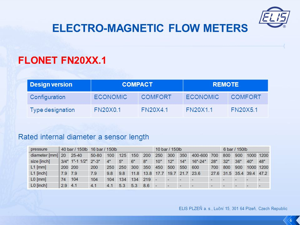 FLONET FN20XX.1 Rated internal diameter a sensor length 6 Design versionCOMPACTREMOTE ConfigurationECONOMICCOMFORTECONOMICCOMFORT Type designationFN20X0.1FN20X4.1FN20X1.1FN20X5.1 ELIS PLZEŇ a.