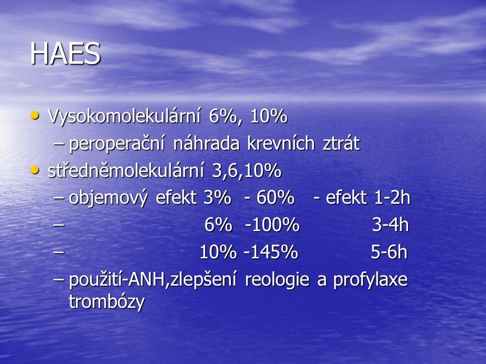 HAES Vysokomolekulární 6%, 10% Vysokomolekulární 6%, 10% –peroperační náhrada krevních ztrát středněmolekulární 3,6,10% středněmolekulární 3,6,10% –ob