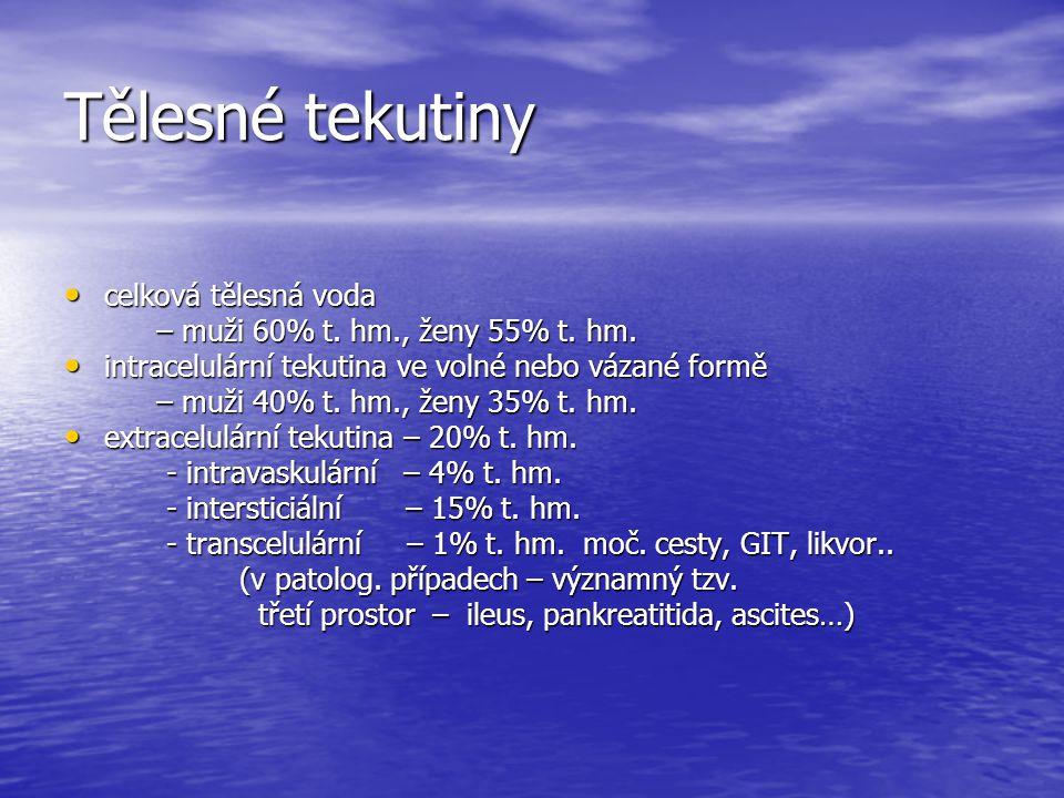 Tělesné tekutiny celková tělesná voda celková tělesná voda – muži 60% t. hm., ženy 55% t. hm. – muži 60% t. hm., ženy 55% t. hm. intracelulární tekuti
