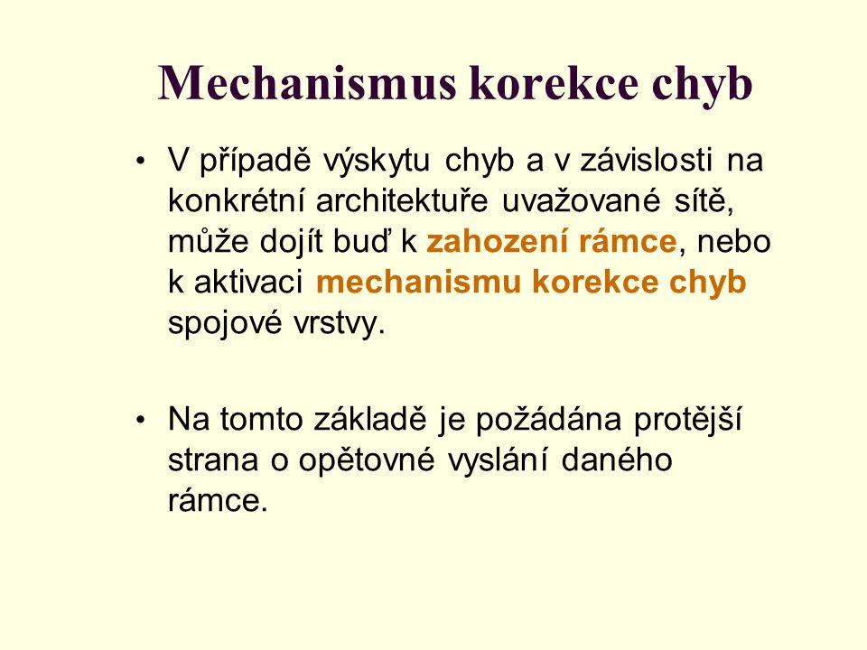 Mechanismus korekce chyb V případě výskytu chyb a v závislosti na konkrétní architektuře uvažované sítě, může dojít buď k zahození rámce, nebo k aktivaci mechanismu korekce chyb spojové vrstvy.