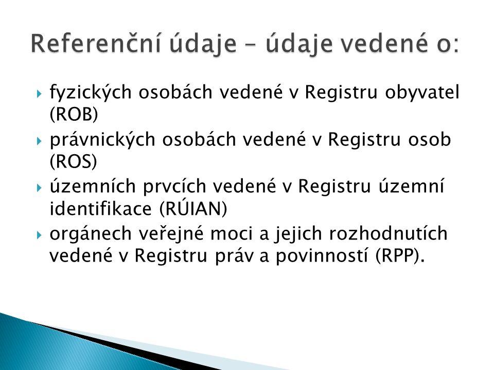  fyzických osobách vedené v Registru obyvatel (ROB)  právnických osobách vedené v Registru osob (ROS)  územních prvcích vedené v Registru územní id