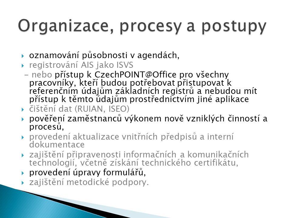  oznamování působnosti v agendách,  registrování AIS jako ISVS - nebo přístup k CzechPOINT@Office pro všechny pracovníky, kteří budou potřebovat při