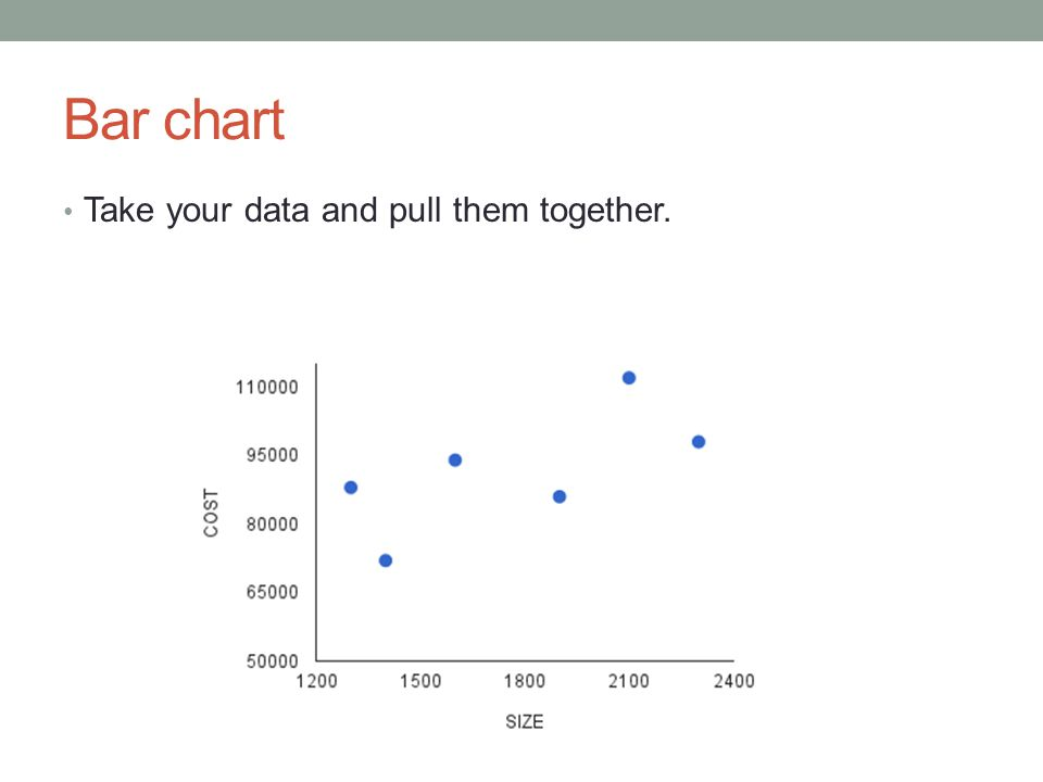 Bar chart Take your data and pull them together.