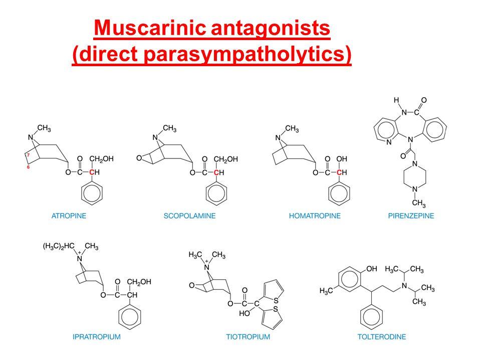 Muscarinic antagonists (direct parasympatholytics)