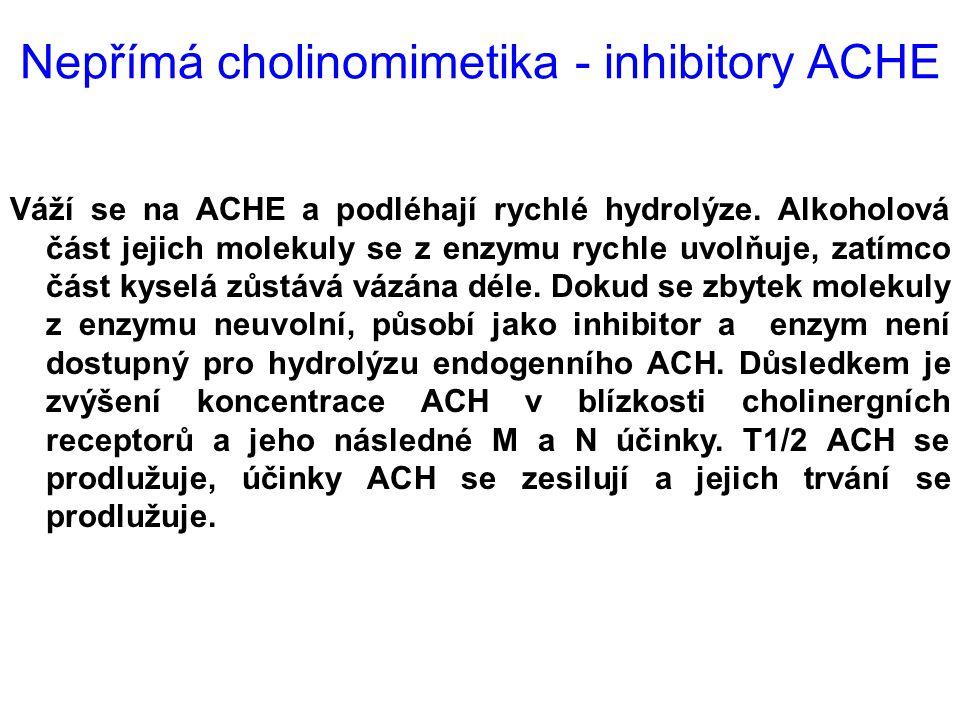 Nepřímá cholinomimetika - inhibitory ACHE Váží se na ACHE a podléhají rychlé hydrolýze. Alkoholová část jejich molekuly se z enzymu rychle uvolňuje, z