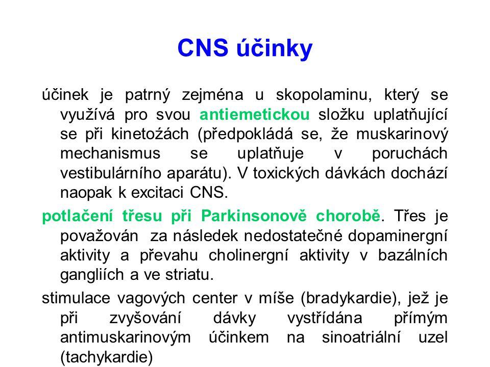 CNS účinky účinek je patrný zejména u skopolaminu, který se využívá pro svou antiemetickou složku uplatňující se při kinetoźách (předpokládá se, že muskarinový mechanismus se uplatňuje v poruchách vestibulárního aparátu).