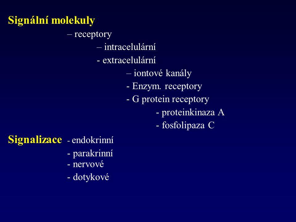 Signální molekuly – receptory – intracelulární - extracelulární – iontové kanály - Enzym.