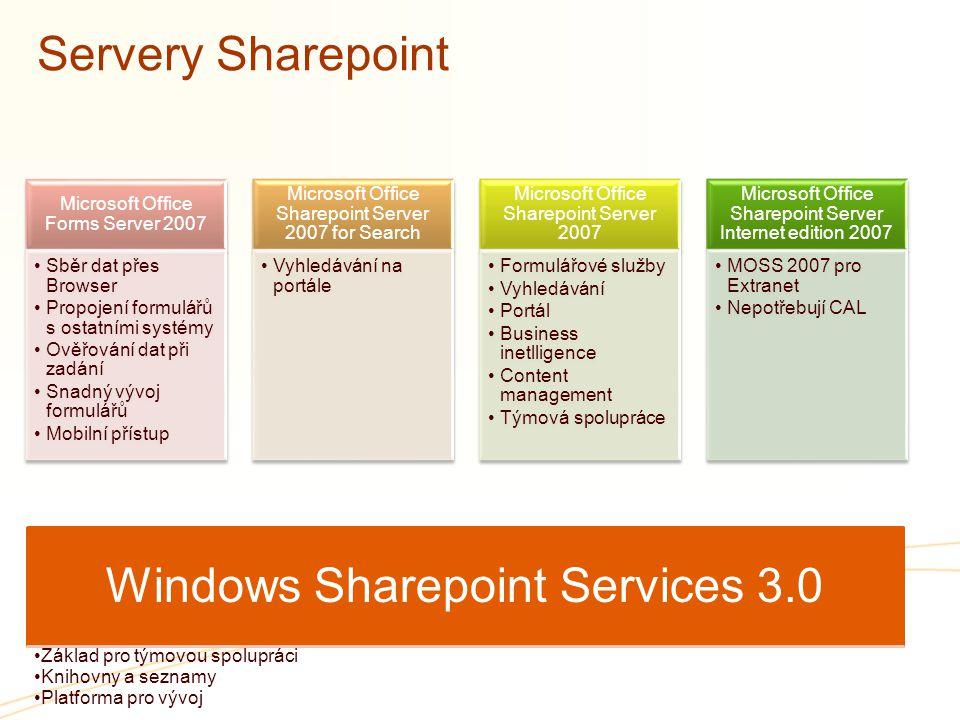 Client Access Licence pro MOSS 2007 Windows SharePoint Services* Týmová spolupráce * Jsou částí serveru Windows Server a jeho CAL licencí Mgmt.