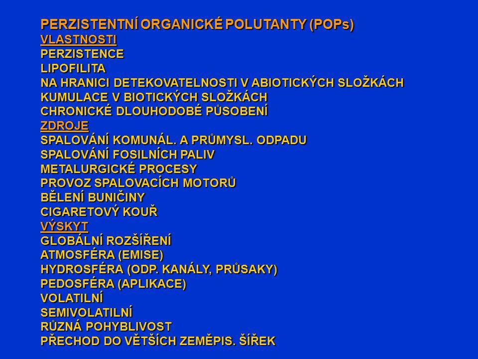 PERZISTENTNÍ ORGANICKÉ POLUTANTY (POPs) VLASTNOSTIPERZISTENCELIPOFILITA NA HRANICI DETEKOVATELNOSTI V ABIOTICKÝCH SLOŽKÁCH KUMULACE V BIOTICKÝCH SLOŽKÁCH CHRONICKÉ DLOUHODOBÉ PŮSOBENÍ ZDROJE SPALOVÁNÍ KOMUNÁL.