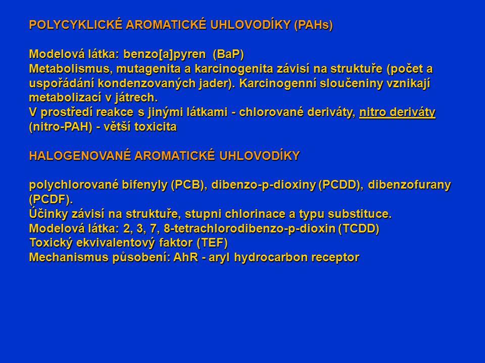 POLYCYKLICKÉ AROMATICKÉ UHLOVODÍKY (PAHs) Modelová látka: benzo[a]pyren (BaP) Metabolismus, mutagenita a karcinogenita závisí na struktuře (počet a uspořádání kondenzovaných jader).