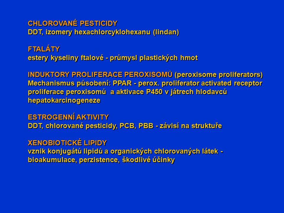 CHLOROVANÉ PESTICIDY DDT, izomery hexachlorcyklohexanu (lindan) FTALÁTY estery kyseliny ftalové - průmysl plastických hmot INDUKTORY PROLIFERACE PEROXISOMŮ (peroxisome proliferators) Mechanismus působení: PPAR - perox.