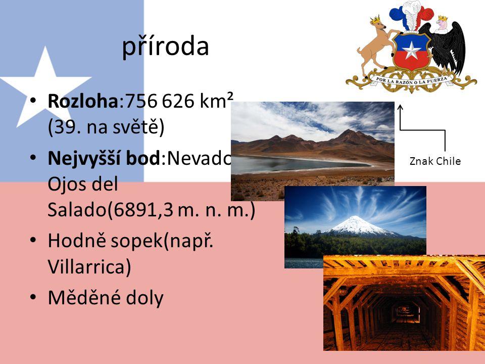 příroda Znak Chile Rozloha:756 626 km² (39.na světě) Nejvyšší bod:Nevado Ojos del Salado(6891,3 m.