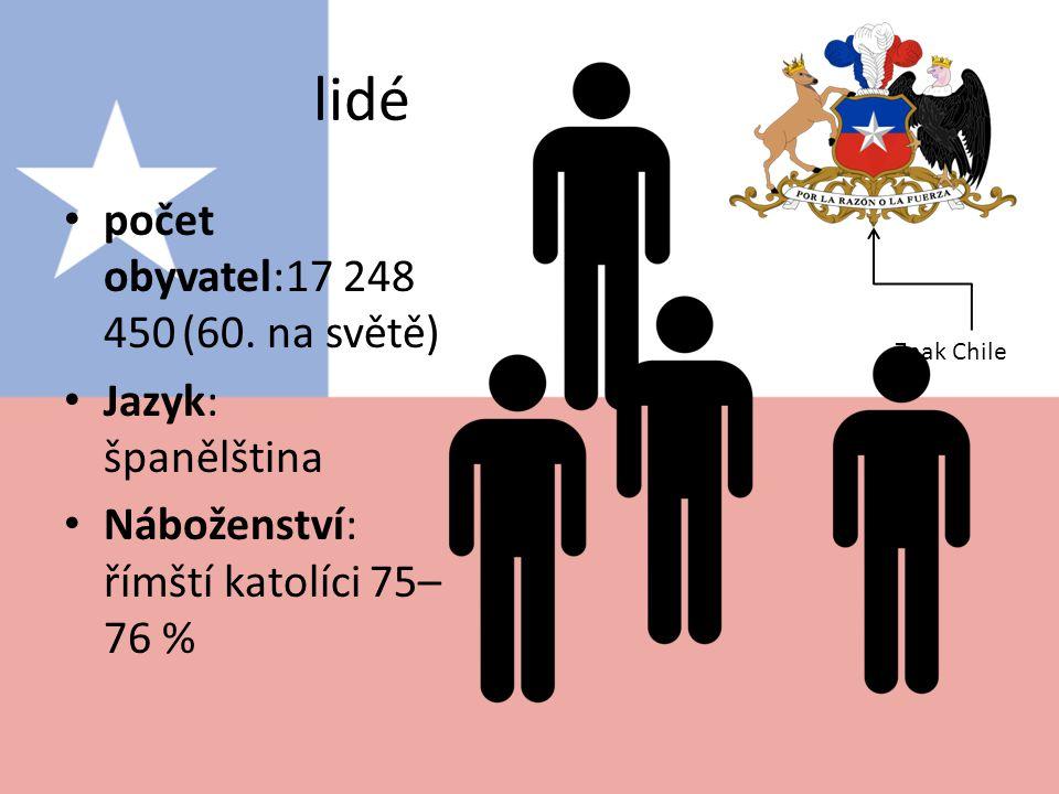 lidé Znak Chile počet obyvatel:17 248 450 (60.