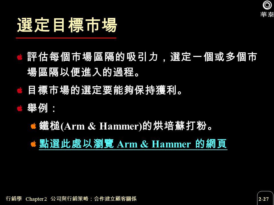 行銷學 Chapter 2 公司與行銷策略:合作建立顧客關係 2-27 選定目標市場 評估每個市場區隔的吸引力,選定一個或多個市 場區隔以便進入的過程。 目標市場的選定要能夠保持獲利。 舉例: 鐵槌 (Arm & Hammer) 的烘培蘇打粉。 點選此處以瀏覽 Arm & Hammer 的網頁