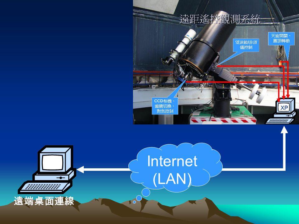 遠端桌面連線 Internet (LAN)