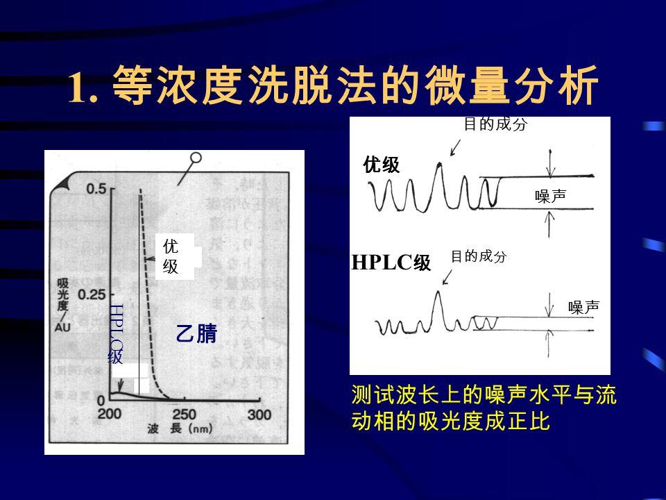 1. 等浓度洗脱法的微量分析 优级优级 噪声 目的成分 优级 HPLC 级 测试波长上的噪声水平与流 动相的吸光度成正比 乙腈