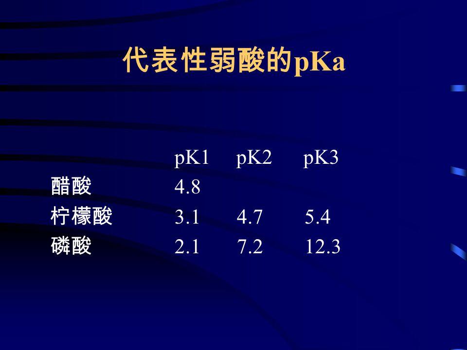代表性弱酸的 pKa pK1 pK2 pK3 醋酸 4.8 柠檬酸 3.1 4.7 5.4 磷酸 2.1 7.2 12.3